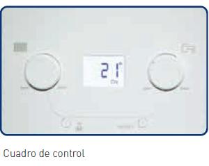 Cuadro de control