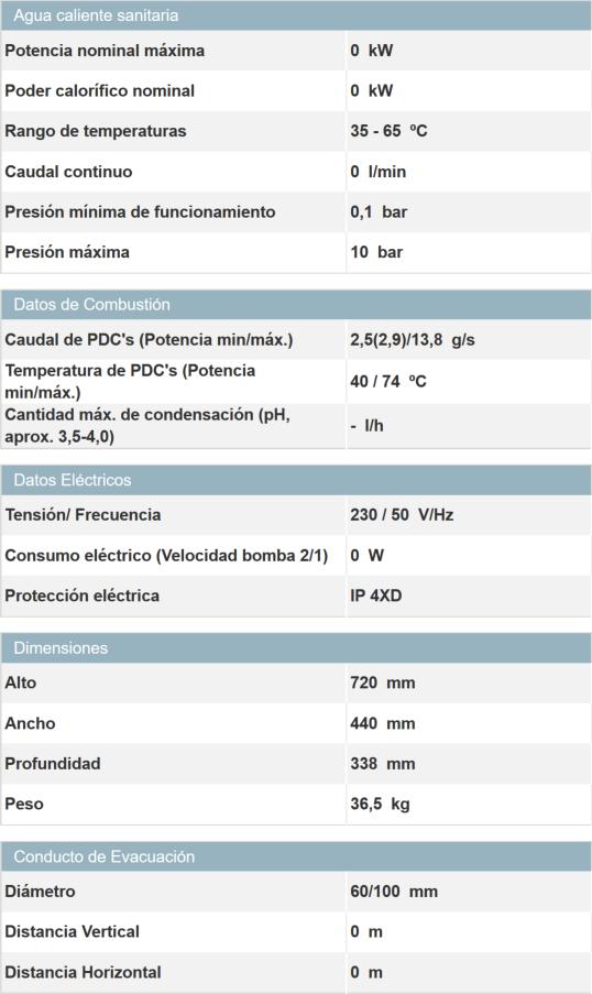 datos_tecnicos_2